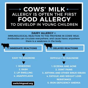 4 Unexpected Signs You May Be Allergic to Dairy - Switch4Good
