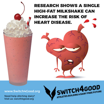 Cardiovascular Health and Inflammation